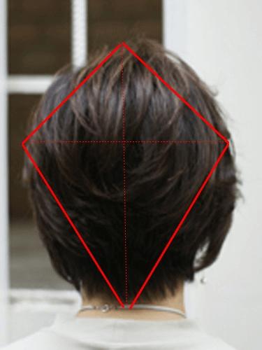 後頭部のボリューム