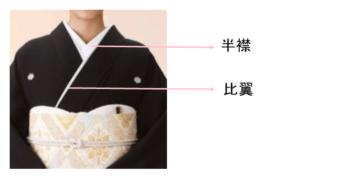 黒留袖の衿