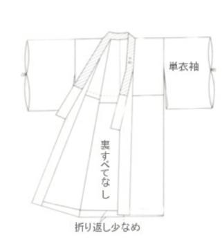 単衣の長襦袢の仕立て方