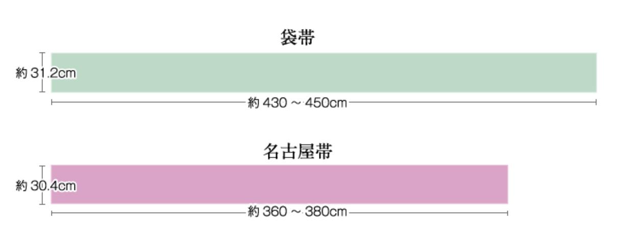 名古屋帯の長さと幅